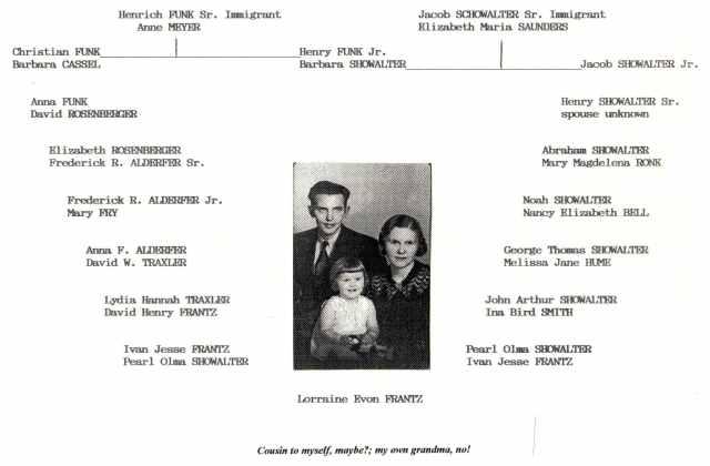 Scanned as color photograph Ancestor Chart of Lorraine Frantz Edwards